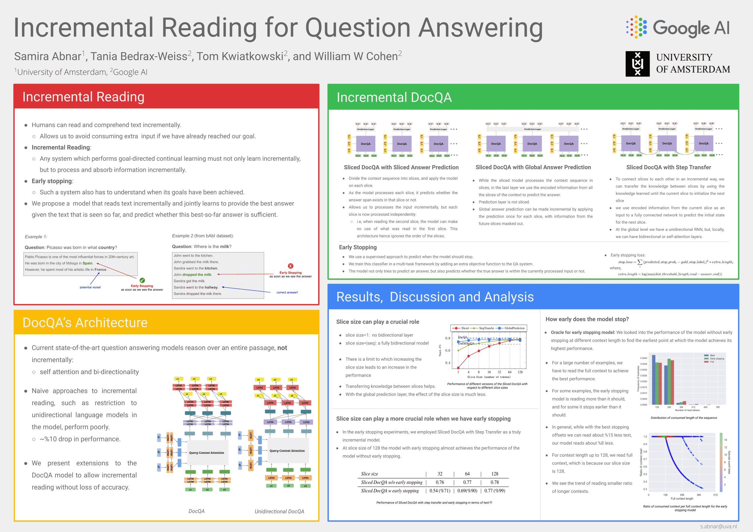 Incremental Reading for Question Answering feature image